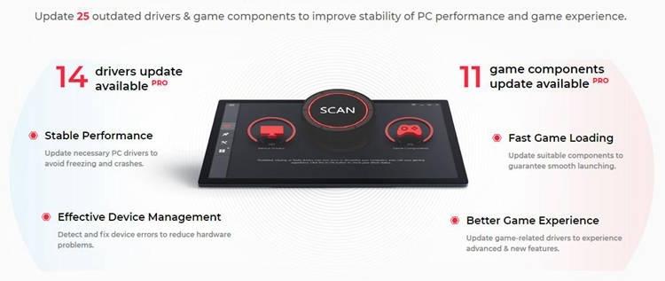 Làm thế nào để Update Driver đồ họa cho hiệu suất tối đa Gaming